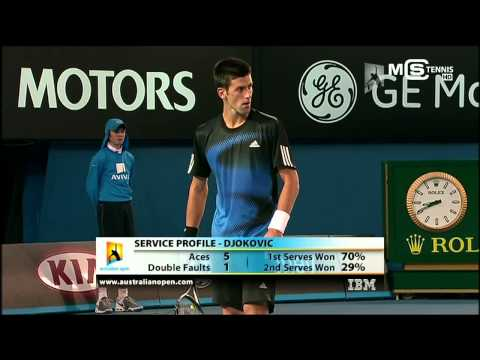 novak djokovic vs tsonga