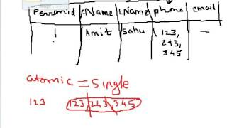 Lecture 12 First Normal Form in DBMS Hindi