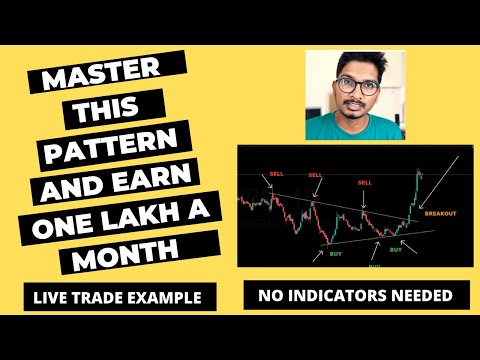 Master this Price Action Pattern to Earn 1,00,000 a Month - PART 1