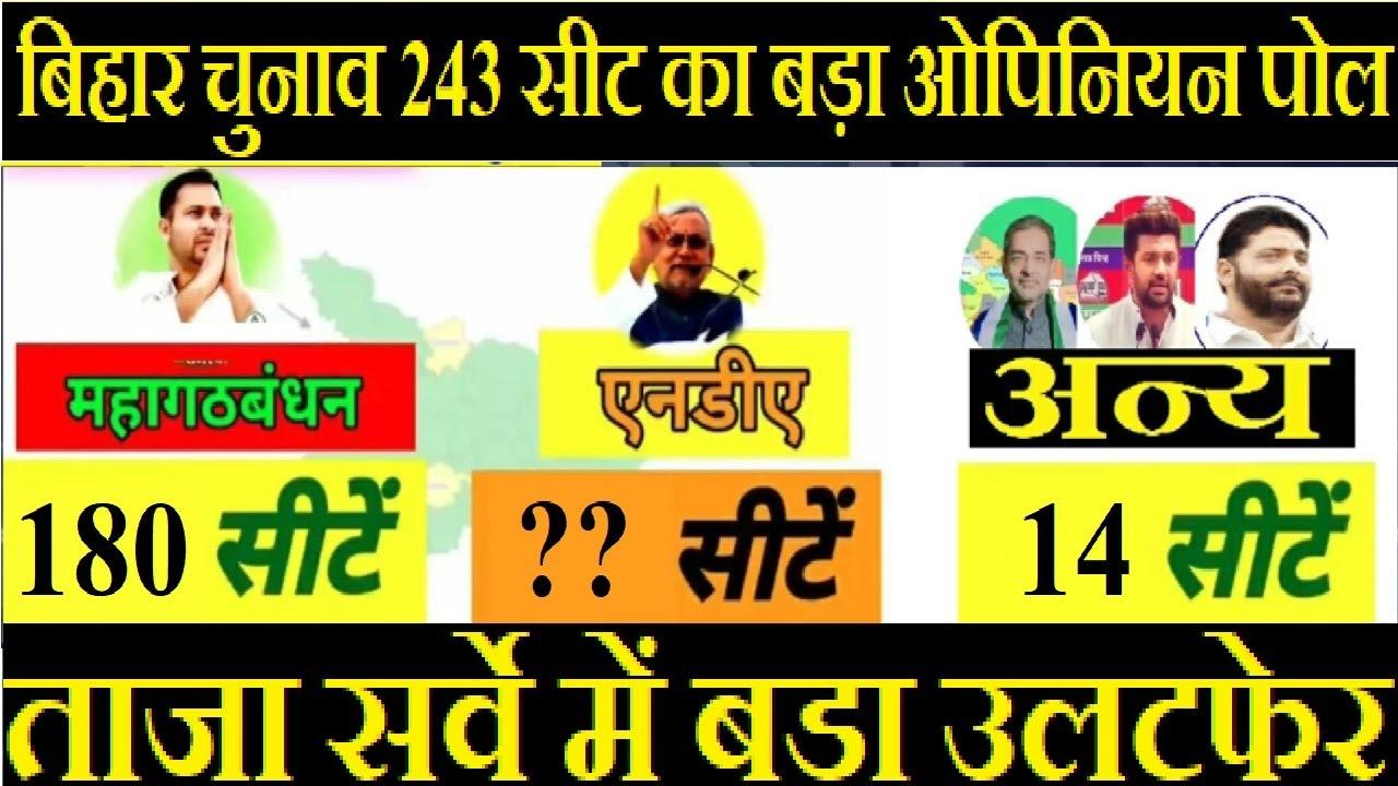 बिहार चुनाव 243 सीट का बड़ा ओपिनियन पोल | ताजा सर्वे में बड़ा उलटफेर