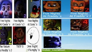 Five Nights at Freddy s 8 Bit Simulator