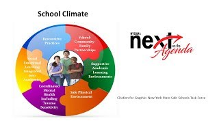 Student achievement and school safety depend on a positive school climate