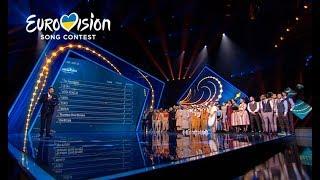 Результаты голосования – Национальный отбор на Евровидение-2019. Первый полуфинал