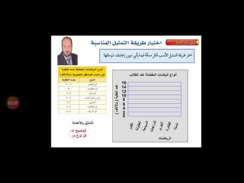 حل نشاط كتاب الطالب والتقويم والنشاط اجتماعيات 2م ف1