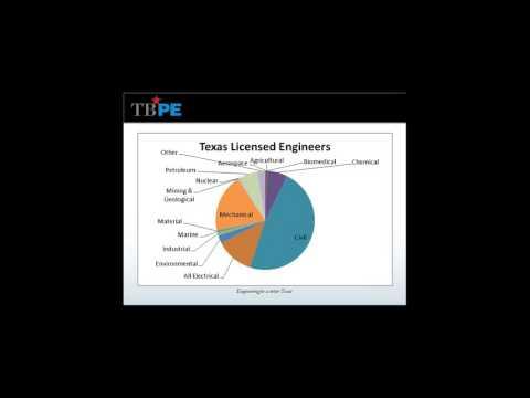 International Professional Engineering Licensure Models  - Texas Recording