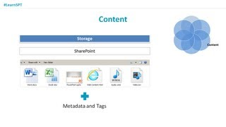 SharePoint Tutorial: What is SharePoint 2010