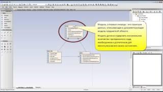 Введение в UML. Краткий видеокурс. Часть 2