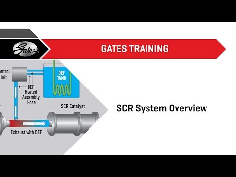 SCR System Overview