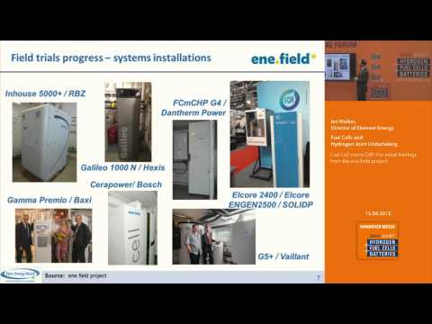 Fuel Cell micro CHP: the initial findings from the ene.field project