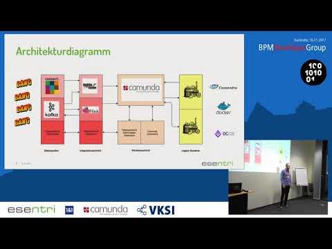 BPMDeveloperGroup   IoT Leasing Plattform by Max Grimm und Andreas Gründer