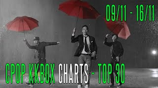 Cpop KKBox Charts - Top 30 (09/11 - 16/11)