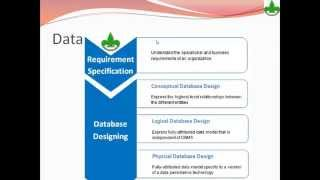 Conceptual Database Design - Intro and Features