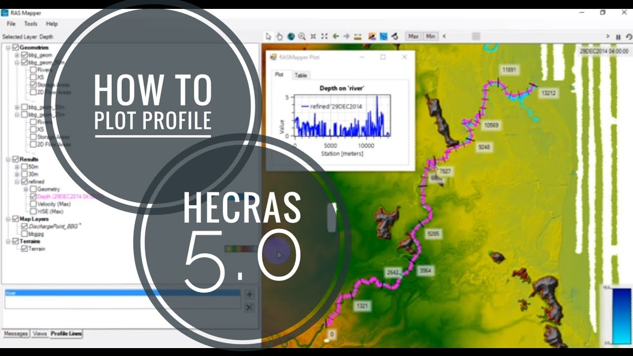 Profile Plotting In The Ras Mapper Of Hec Ras 502 Youtube