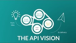 The Full API Lifecycle -- Digital Opportunities in Insurance and Healthcare