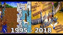 Evolution of HoMM 1995 - 2018