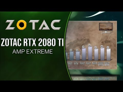 ZOTAC RTX 2080 Ti AMP EXTREME Benchmarks | Gaming Tests
