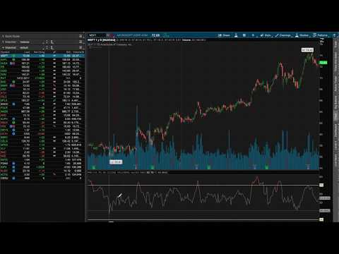 BUY OR SELL MiCROSOFT ($MSFT) STOCK on 8-7-2017?