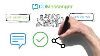 Office Instant Messenger (CD Messenger) - A Powerful Communication Tool for your Business