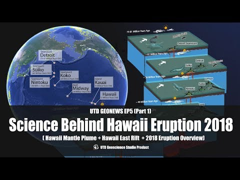 Science Behind Hawaii Eruption 2018 [UTD GSS Product]