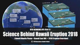How did the 2018 Hawaii Eruption happen? #UTDGeoNews #UTDGSS