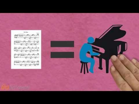 The Easiest Way To Learn Piano Period