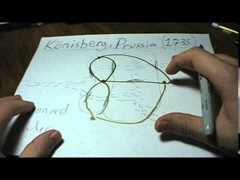 how to solve the 7 bridges of konigsberg