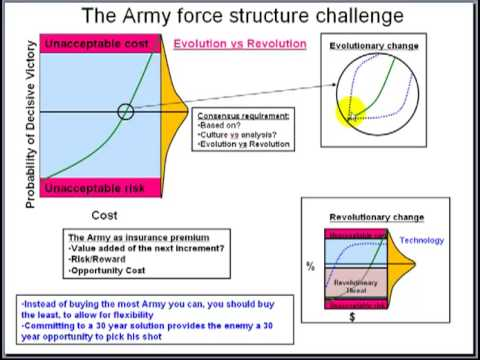 force management army