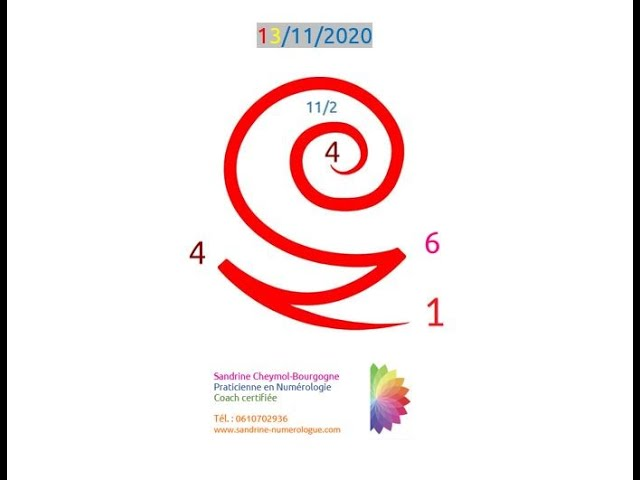 Les énergies du vendredi 13/11/2020 en numérologie