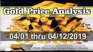 Gold Price Analysis (XAU/USD) - 04/01 thru 04/12/2019