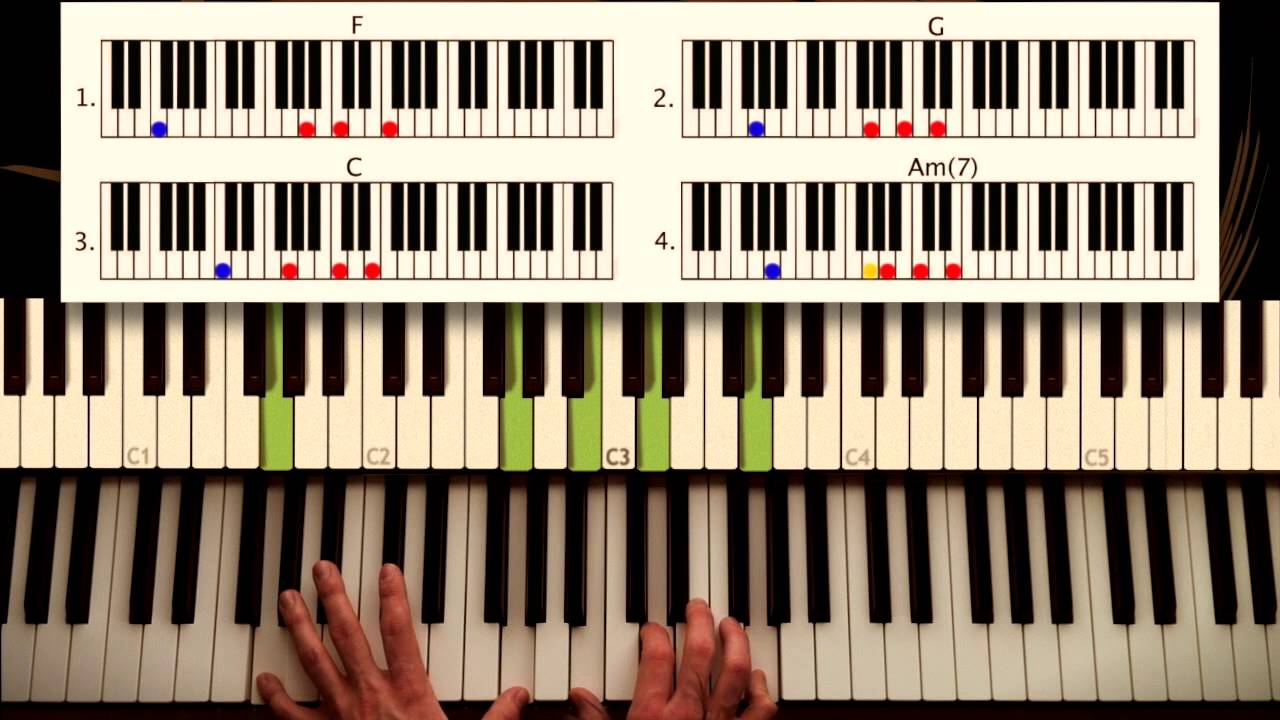 How To Play Walking In Memphis Marc Cohn Original Piano Lesson