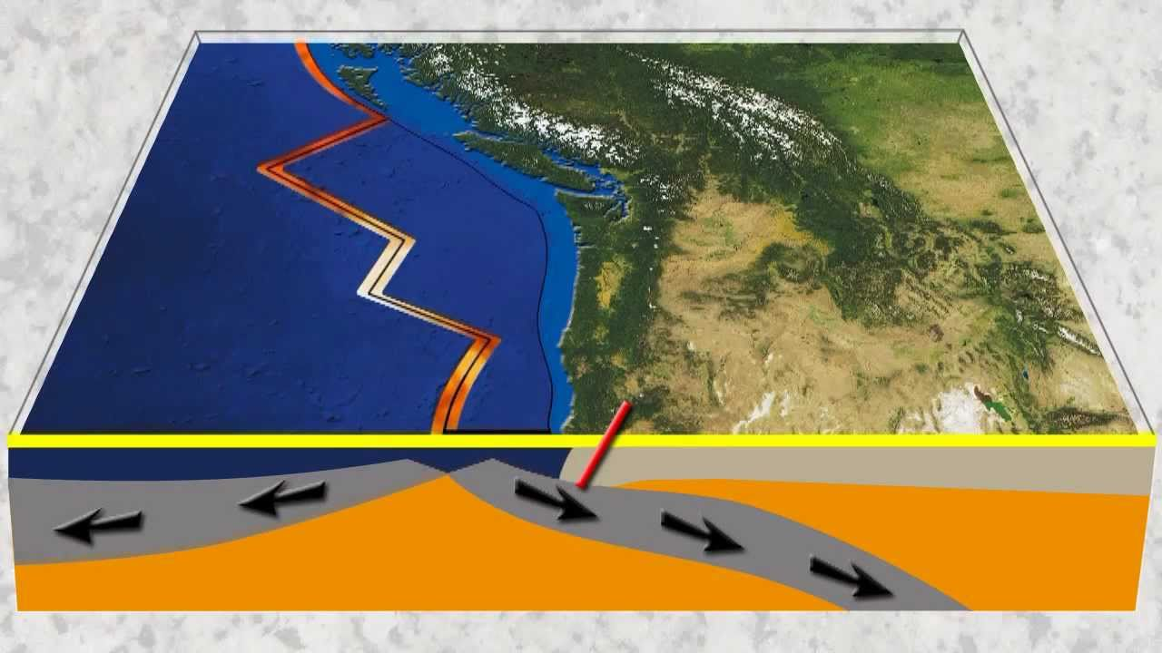 Plate Tectonics: Seafloor Spreading, Subduction And Megathrust Earthquakes    YouTube