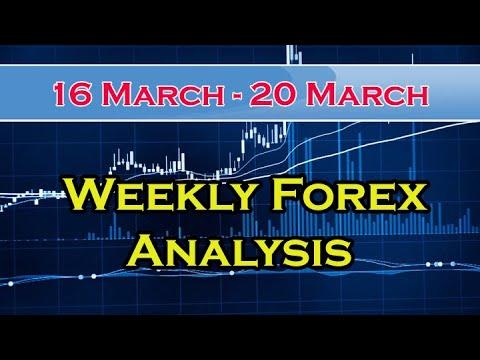 Free weekly forex analysis