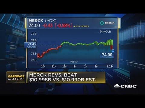 Merck ESP, revenue beat forecasts