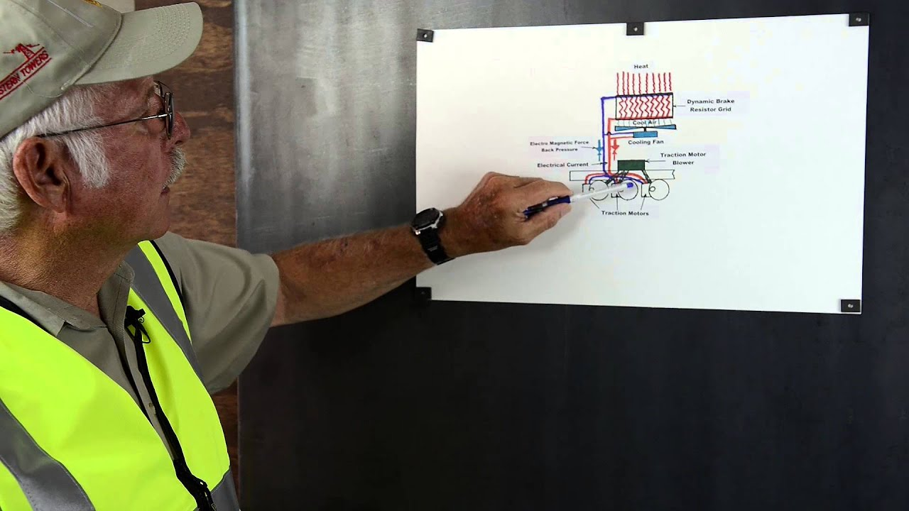 hight resolution of dynamic braking rail road merit badge