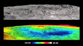Asteroid Vesta Shatters Planet Formation Theory | Space News