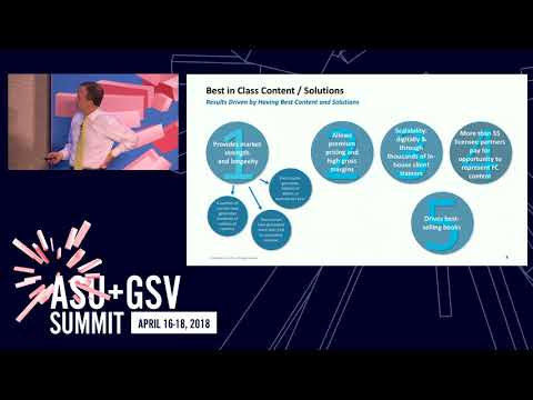 ASU GSV Summit: Thought Leaders: Franklin Covey