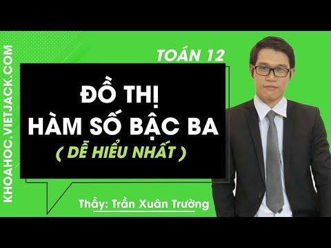 Đồ thị hàm số bậc ba – Toán 12 – Thầy Trần Xuân Trường 2020 (DỄ HIỂU NHẤT)