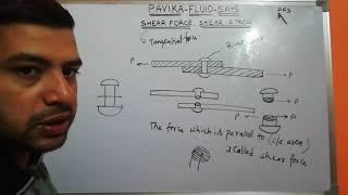 Shear force and shear stress