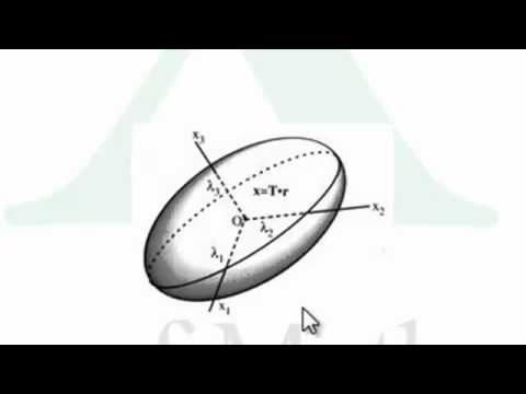 Glossary-Ellipsoid
