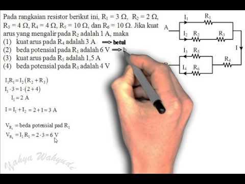 Prinsip Kerja Generator Arus Bolak Balik (AC)
