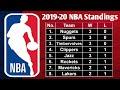 NBA Standings 2019-20 Regular Season till Oct 29, 2019
