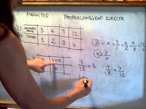 ejercicios de proporcionalidad directa pdf