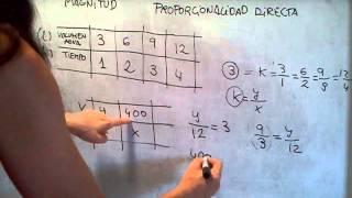 MATEMÁTICAS 1º E.S.O: Cómo resolver problemas de proporcionalidad directa (1)