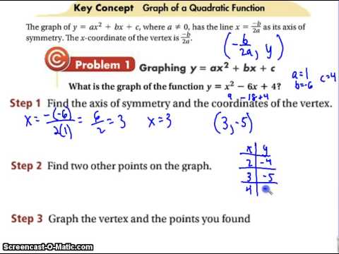 9 2 Quadratic Functions