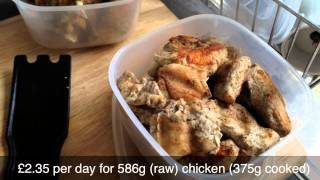 How Much Chicken Do I Eat Per Day?