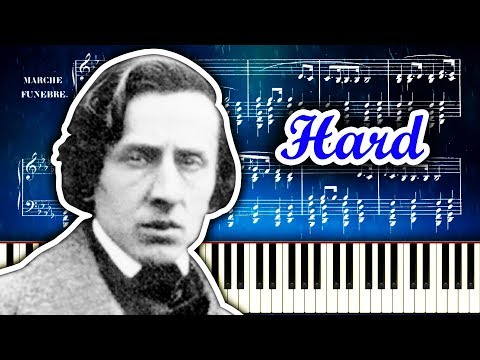 CHOPIN  FUNERAL MARCH  Piano Tutorial