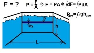 Physics - Fluid Statics (3 of 10) Force Against A Wall Under Water