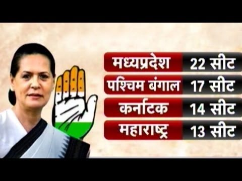 Congress announces first list of 194 candidates
