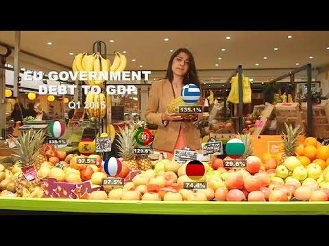 portugal-e-o-conceito-de-sustentabilidade-da-dívida---real-economy