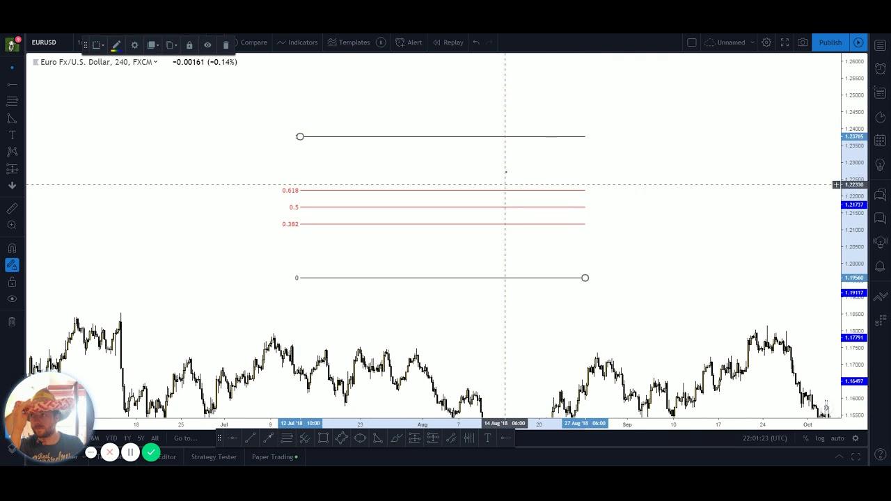 Setting Up Fibonacci Tool On Tradingview Youtube